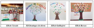 Dia Internacional da Família nas Escolas